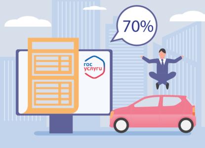 Около 70% водителей выбирают сервис Госуслуги для оплаты штрафов