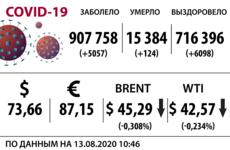 Доллар, нефть и коронавирус на 13 августа