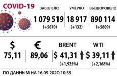 Доллар, нефть и коронавирус на 16 сентября