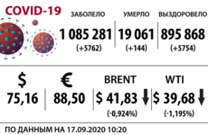 Доллар, нефть и коронавирус на 17 сентября