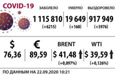 Доллар, нефть и коронавирус на 22 сентября