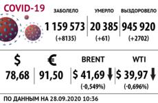 Доллар, нефть и коронавирус на 28 сентября / Иллюстрация: Право.Ru/Оксана Острогорская