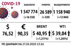 Доллар, нефть и коронавирус на 27 октября / Иллюстрация: Право.Ru/Оксана Острогорская
