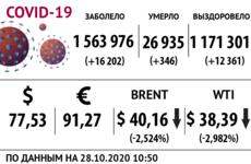 Доллар, нефть и коронавирус на 28 октября / Иллюстрация: Право.Ru/Оксана Острогорская