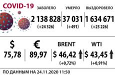 Доллар, нефть и коронавирус на 24 ноября