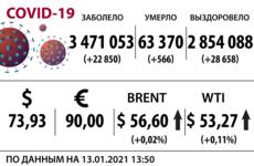 Доллар, нефть и коронавирус на 13 января