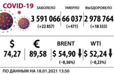 Доллар, нефть и коронавирус на 18 января