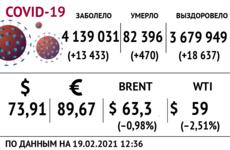 Доллар, нефть и коронавирус на 19 февраля / Иллюстрация: Право.Ru/Оксана Острогорская