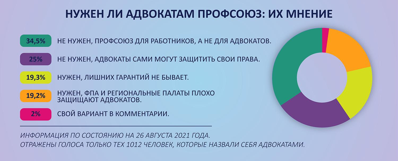 https://storage.pravo.ru/image/149/74749.png?v=1630075119