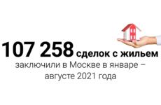 Росреестр зафиксировал рекордную за несколько лет активность на рынке жилья