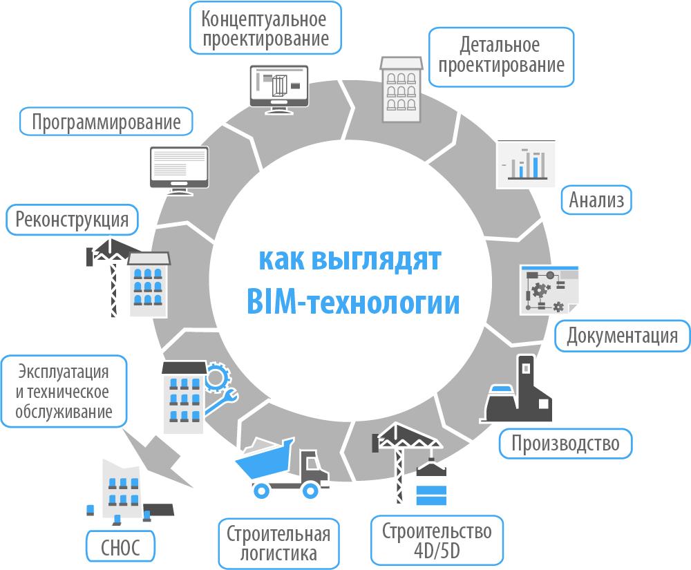 """АСГМ решит, кто проведет экспертизу в споре проектировщиков """"Лахта-центра"""""""