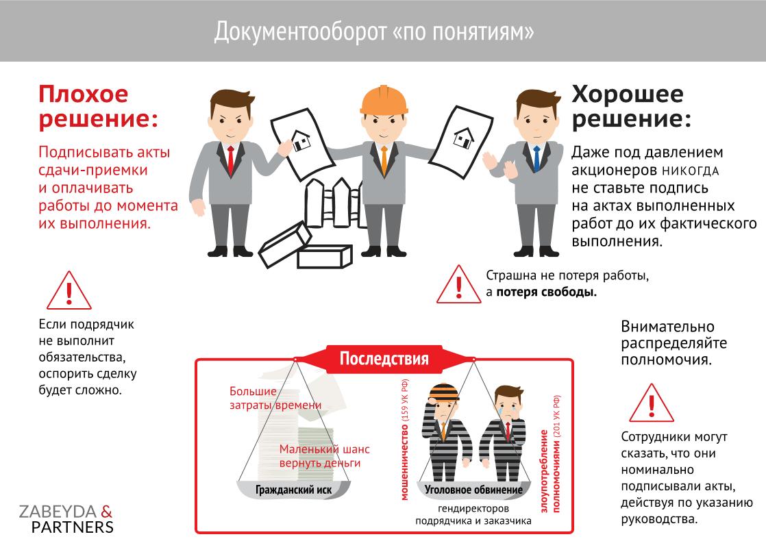 Узнать задолженность по налогам по телефону москва