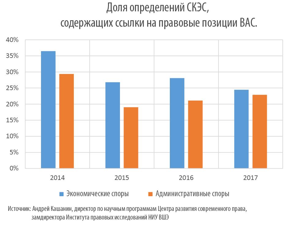 банкротств операторов 2015