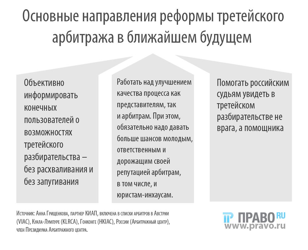 https://pravo.ru/