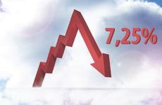 Reuters: сегодня Центробанк может снизить ключевую ставку до 7,25%