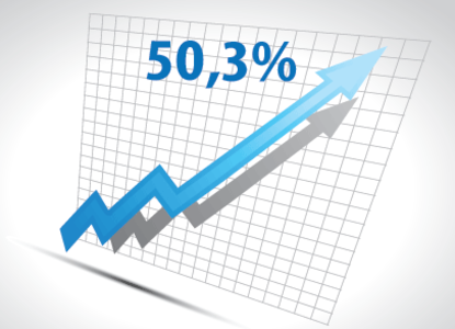 Нагрузка на АСГМ в 2018 году выросла на 50,3%