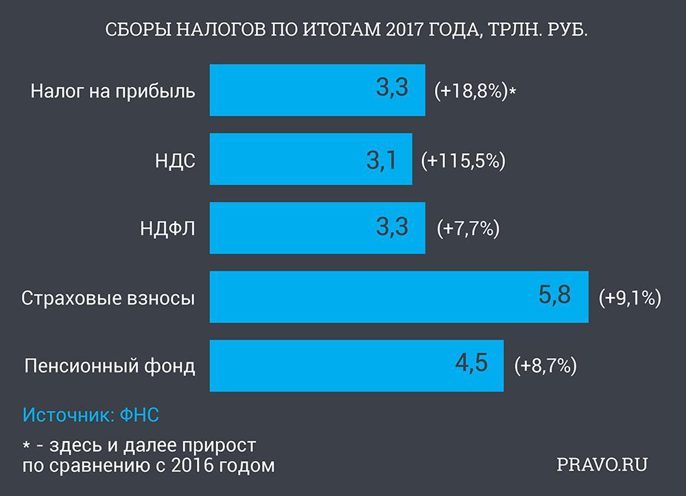 Чеки для налоговой Северная 9-я линия трудовой договор для фмс в москве Рощинский 4-й проезд