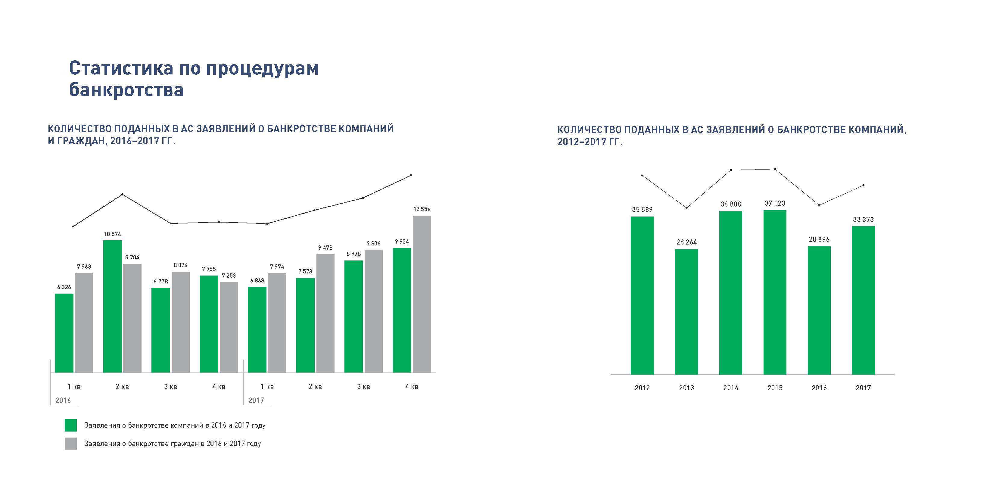 вывод активов перед банкротством 2016