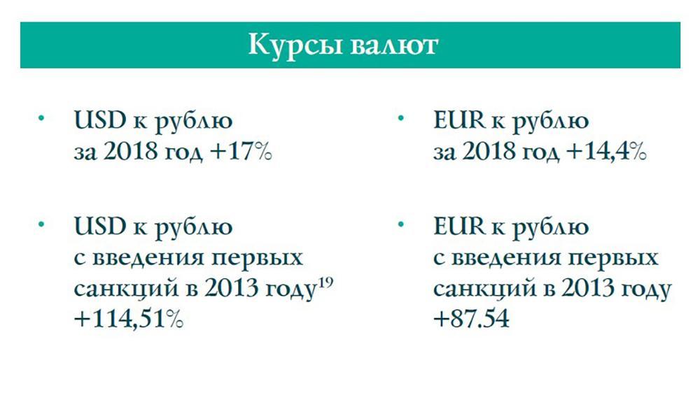 Какие санкции наложены на россию 2019