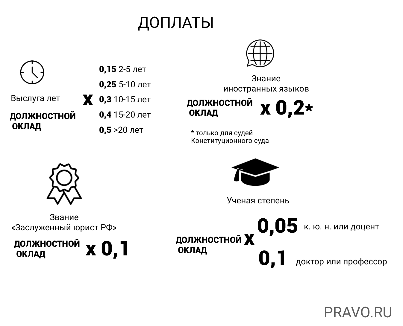Как начисляется 13 зарплата в белоруссии