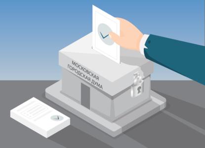 Муниципальные выборы в Москве: главное