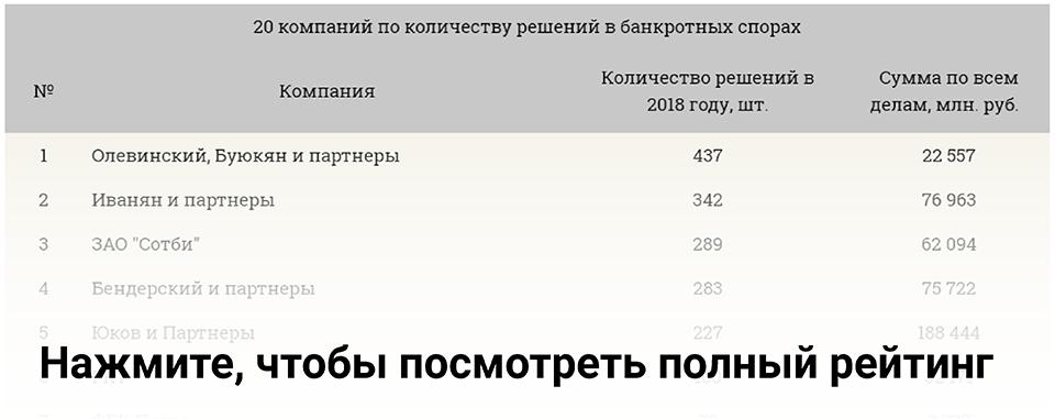 сайт visametric на русском